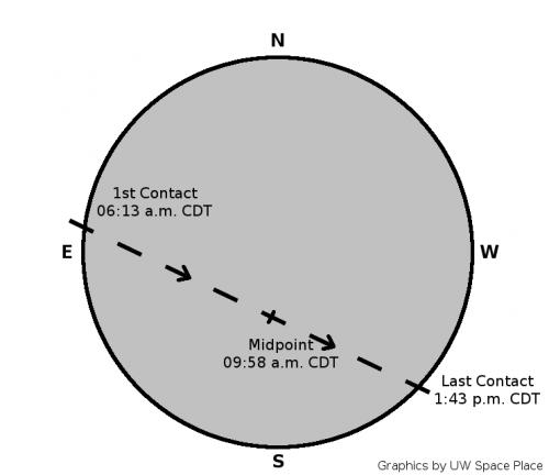 Graphic: Diagram of Mercury's path across the sun