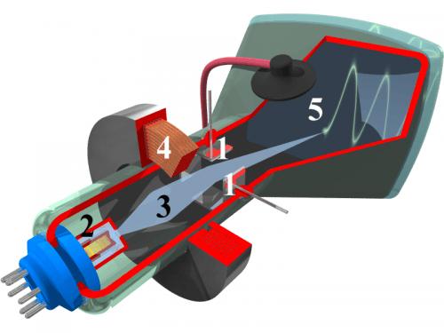 Illustration: Oscilloscope