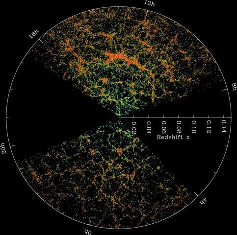 Photo: Map of the local universe