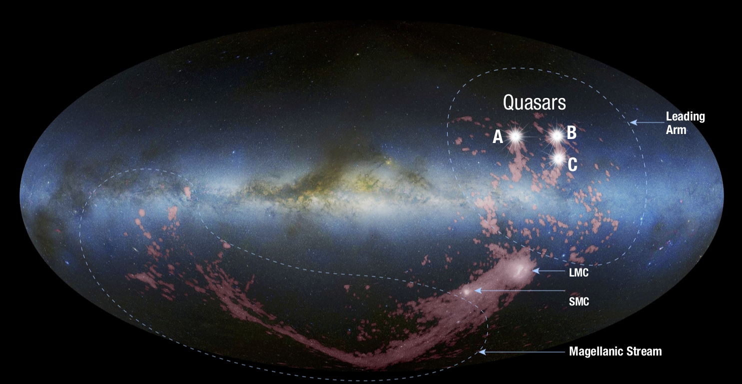 Magellanic Clouds | Satellite Galaxies to the Milky Way