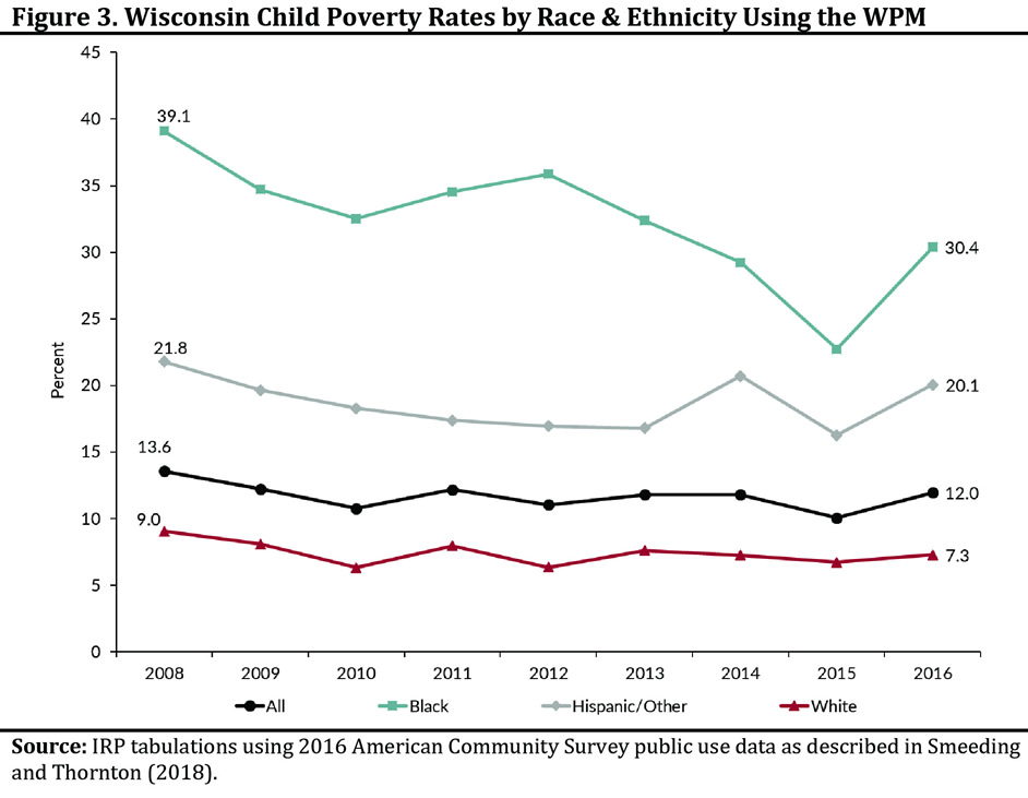 Graphic shows how county to county poverty rates vary in Wisconsin.