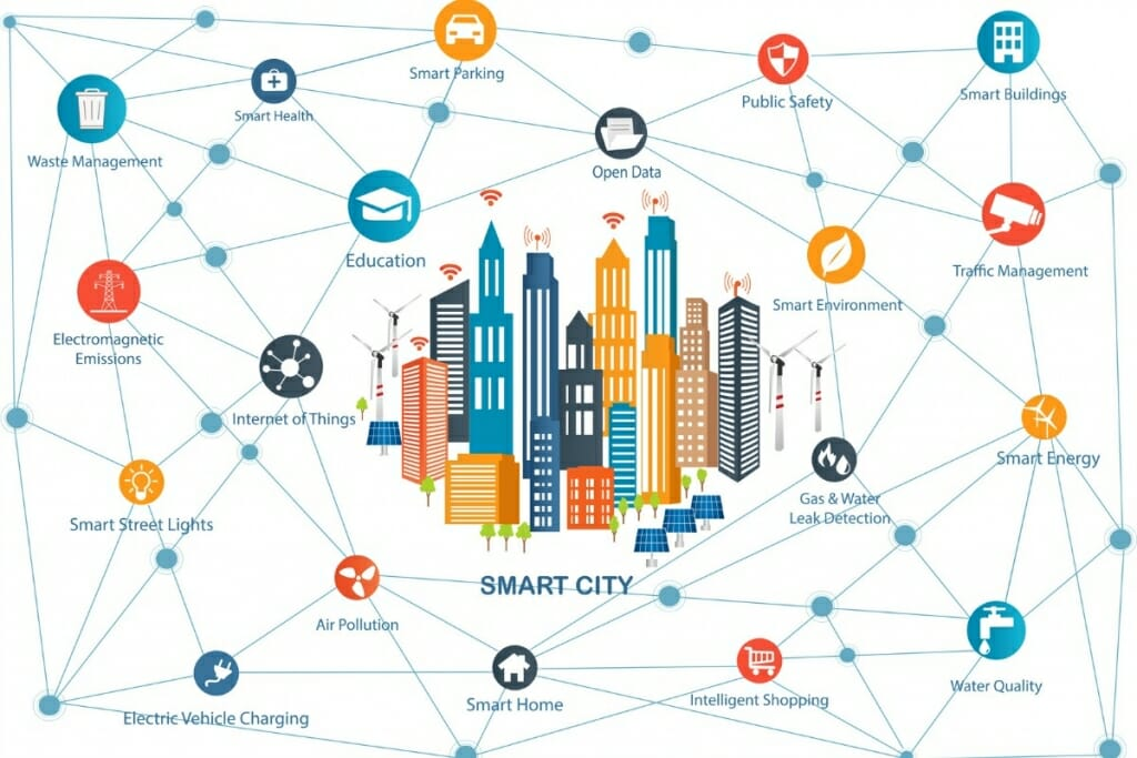 Illustration courtesy of Smart Cities-Smart Futures