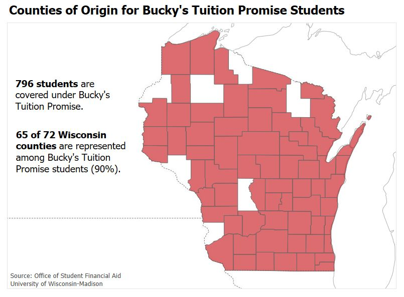 Map of Wisconsin counties showing that 65 of the 72 have students participating in Bucky's Tuition Promise. Those that do not are Buffalo, Burnett, Crawford, Forest, Iron, Juneau and Sawyer.