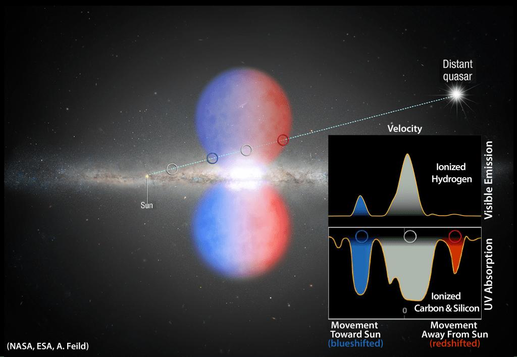 Fermi-Bubbles-image-1024x707.png