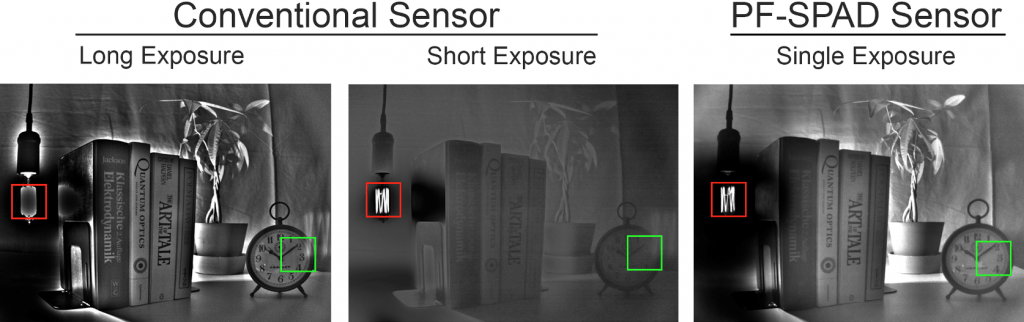 Three separate images of a lightbulb, books, statuette and alarm clock