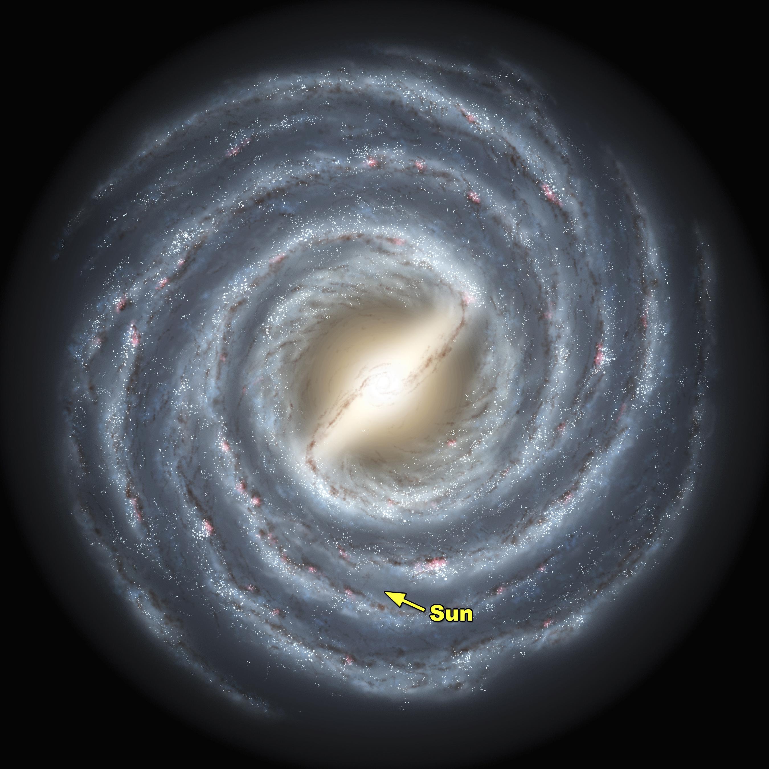 galaxy sun