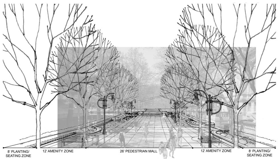 State Street Mall design